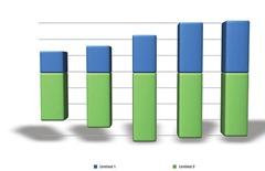 victor hewit bar chart