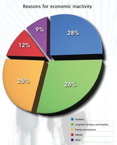 Economy-graph_1