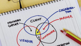 featured-collaborative-procurement