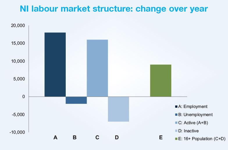 labour-market-report-2