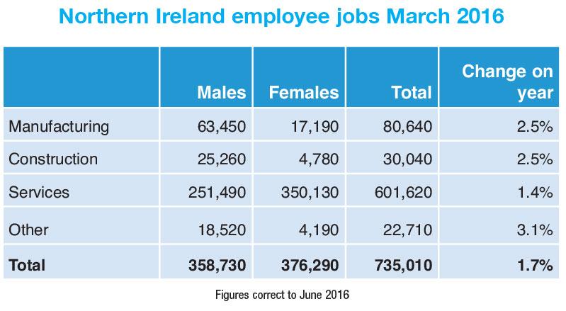 labour-market-report-3