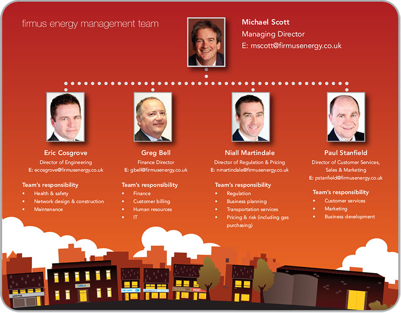 firmus energy management team