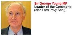 Sir George